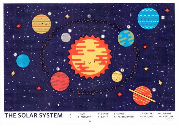 The Solar System Josh Hurley Print Club London Screen Print